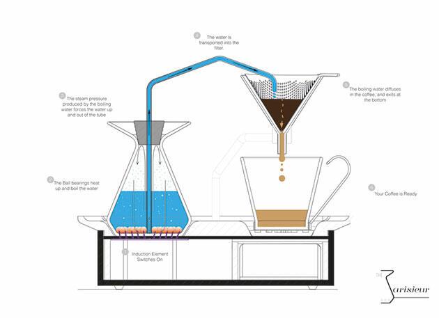 Будилник ви вдига от леглото с чаша прясно приготвено кафе